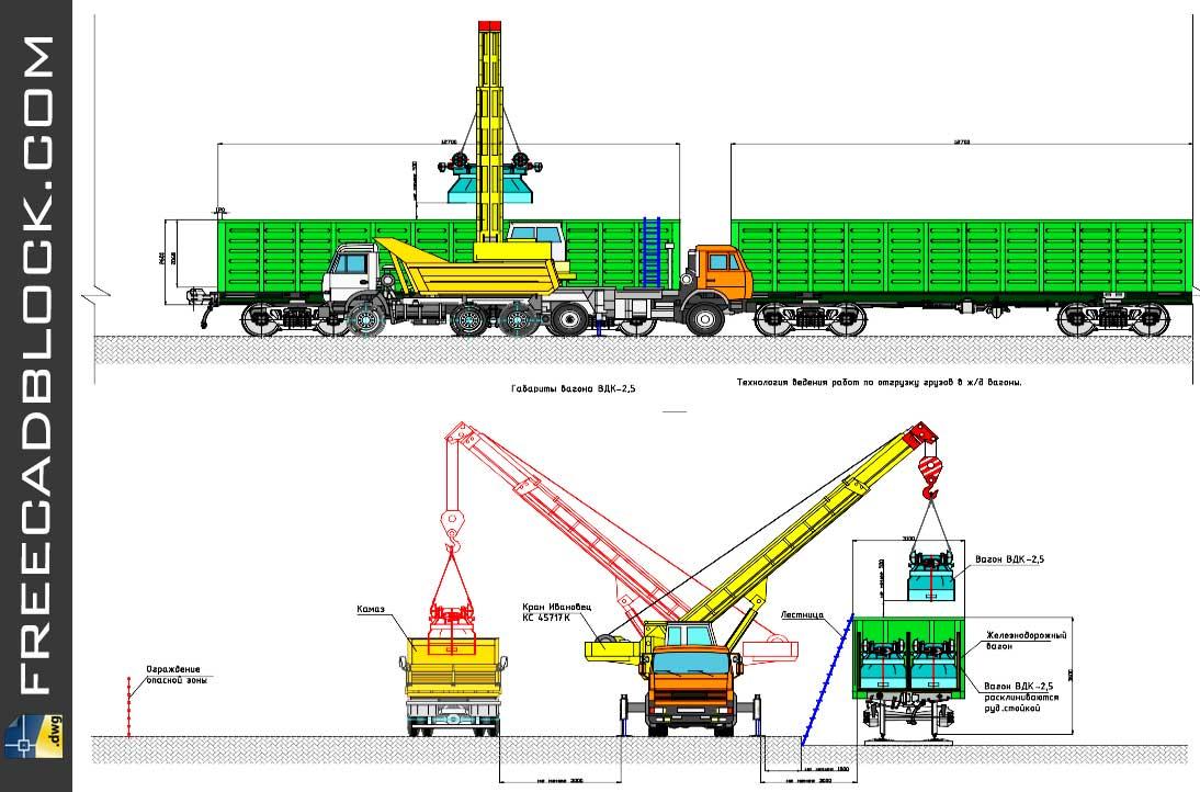 Drawing Truck trolley unloading dwg